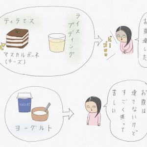 乳糖不耐症のサプリメントの効果