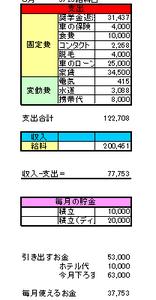 今日は給料日~♡家計簿公開