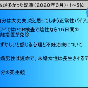エルエーベイビー卵子提供エージェンシー評判記事(2019年6月)1~5位