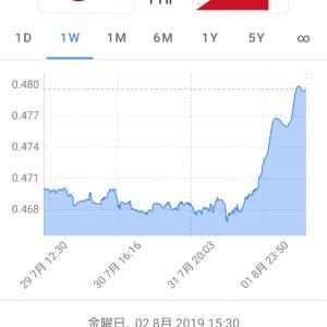 1ペソ、0.4796円!