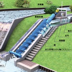 鋸南町への水力発電導入について