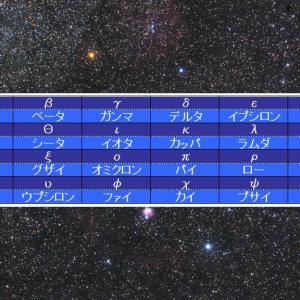 星のバイエル符号(ギリシャ語)の読み方
