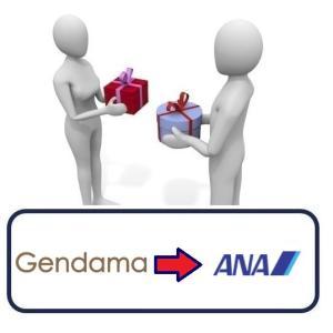 【ANAマイル】「げん玉(Gendama)」からANAマイルへの交換方法まとめ【東急(TOKYU)ルート版】