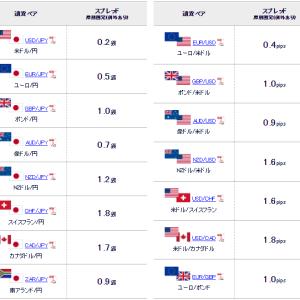 FXのおすすめの通貨ペアまとめ