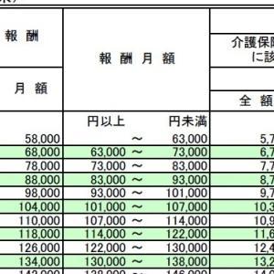 【独学社労士】新年度版の保険料額表を見てみよう!