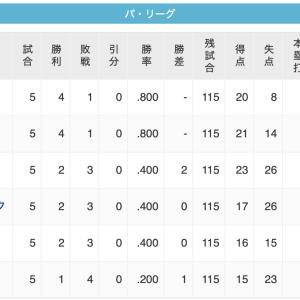【6/24】鷲鴎---//-猫鷹公--檻