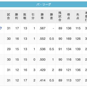 【7/24】ソ-楽-西--/ロ/----オ-日