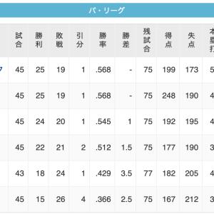 【8/11】鷹鷲=鴎=-公-/===猫==-檻