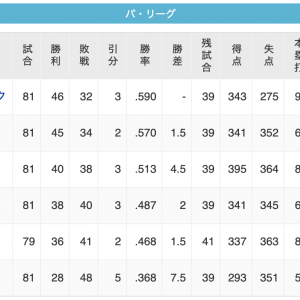【9/22】鷹≡鴎≡≡≡鷲=/=公≡猫≡≡≡≡≡檻