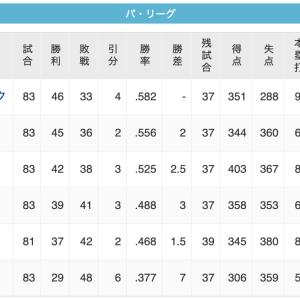 【9/24】ソ==ロ==-楽=//==日=-西=======オ