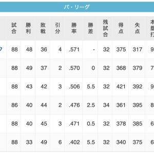 【9/30】鷹鴎=====-鷲//==-猫-公=====-檻