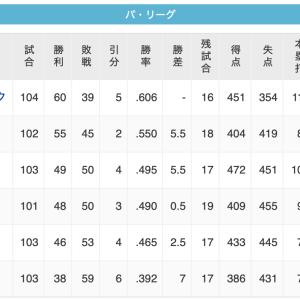 【10/18】鷹≡≡≡=鴎≡≡≡-/-鷲-猫≡=公≡≡≡≡=檻