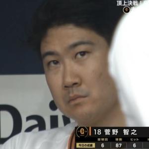 パリーグファン的に菅野と同等の投手を教えてくれ