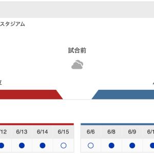 【悲報】本日の広島日ハム戦、何のためにやるのか分からない