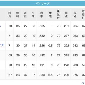 檻==鷲-鷹=-/-鴎猫======-公(6/23)