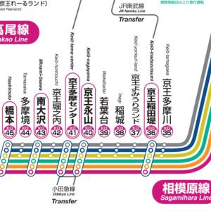 【19駅】京王相模原線、小田急多摩線、小田急本線、南武線沿線ロングラン
