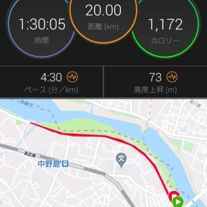 月曜日はスピード持久力の練習に挑戦 〜20kmビルドアップ走〜