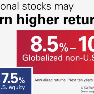 米国株以外にも投資するべき4つの理由 <米国株vs世界株>