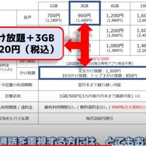 いよいよ脳トレ健康麻雀がはじまる!!でも、今は日本最安カケホプランOCNモバイルの誕生!!