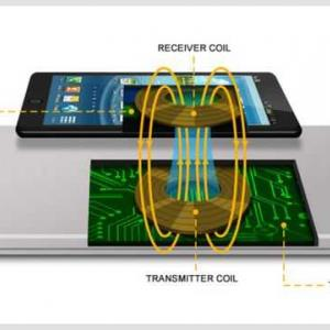 【ワイヤレス充電の仕組みはなんですか?】ワイヤレス充電について知るべきのすべて