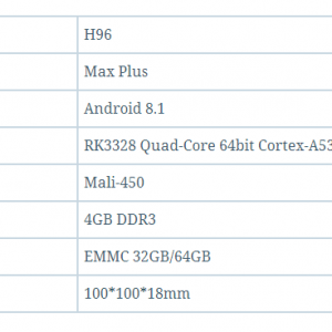 4GB RAMの低価格中華Android TVボックス――H96 Max Plusのスペック紹介と価格まとめ