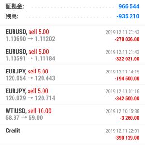 投資 週間結果(12/9~12/14) -2,585,627円