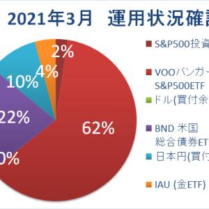 2021年4月,45万円入金しBND(米国総合債券)を50株購入