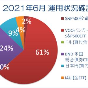 2021年6月,45万円入金しBND(米国総合債券)を49株購入