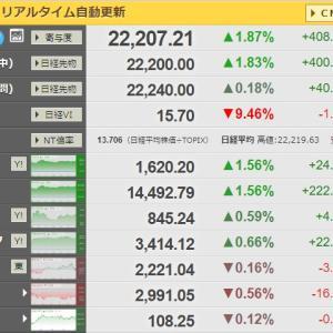 日経平均+400円~台風・募金・PAYPAYユニクロ