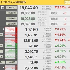 日経はマイナス455円の下落スタート