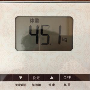 夕食断食 3日目 2019.07.10
