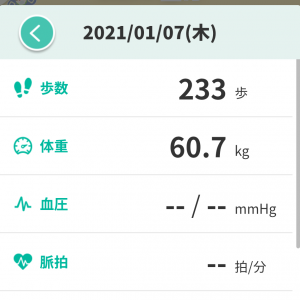 【ダイエット】結果が現れた32日目