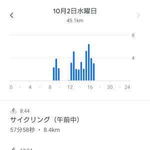沢山走ったなあ。