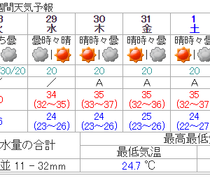 熊本の梅雨明け、29日?