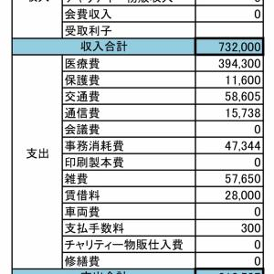 2020年10月 収支報告