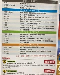 【富士ロングライド2017】130キロ完走!