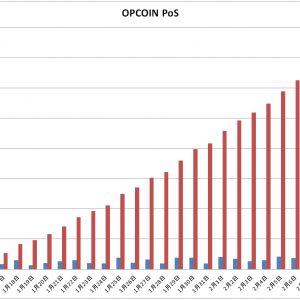 OPCOINのPOS途中経過