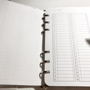 夢リストの作り方