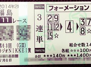 秋の菊花賞を目指せ!火花散るラジオNIKKEI賞の◎大本命馬を公開!