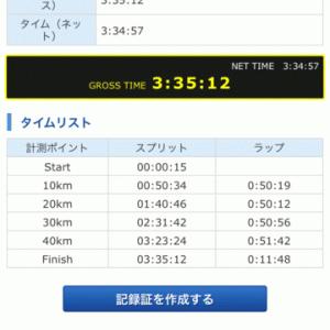 いわて盛岡シティマラソン2019