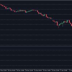 D_HorizontalLine:水平線を切りのいい価格で等間隔に表示するMT5インジケーター