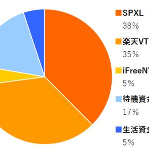 SPXL,楽天VTI,ifreeNYダウ 2021年8月分の積み立てを実行