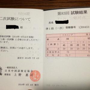 中国語検定ー2014年6月②(準1級)