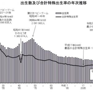 「2019年の1年間で、日本人は51万人も減少」