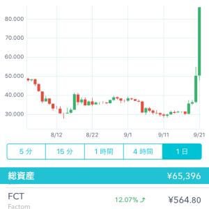 【2018年10月】今、新規登録できる仮想通貨取引所まとめ