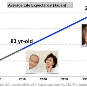 海外「2300年の日本人は平均寿命200歳らしいぞ」