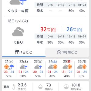 天気(0)