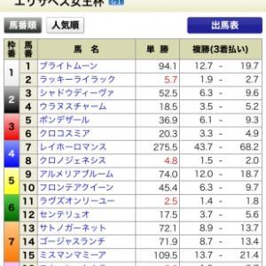 サイコロ馬券マークII【エリザベス女王杯予想】2019