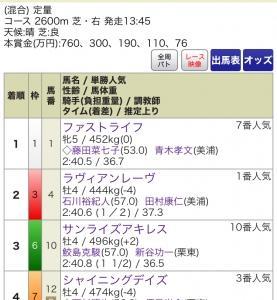 藤田菜七子復活の2600m戦