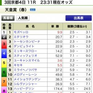 メイジ式推奨馬プラス天皇賞春